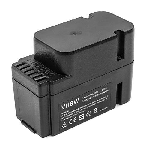 vhbw Akku kompatibel mit Worx Landroid M1000 WG791E.1, M1000i WG796E.1, M500 WG754E, M800 WG790E.1 Mähroboter Ersatz für WA3225, WA3565 - (Li-Ion, 1500mAh, 28V)