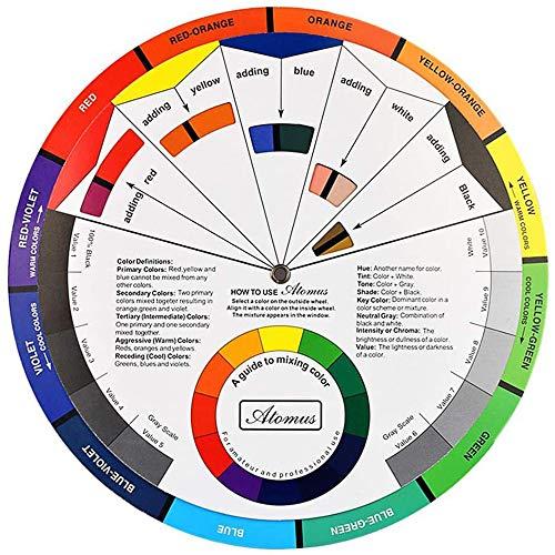 POFET Taschenfarbe Rad Künstler Tattoo Pigment Farbe Farbmischungsanleitung Palette Rad Matching Chart Board Farbauswahl-Tool