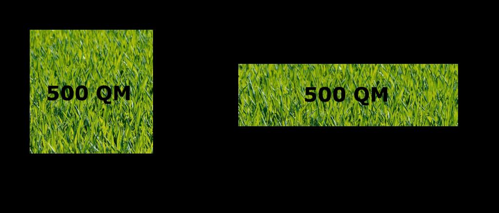 Rasenfläche die benötigt wird für einen Mähroboter oder den Landroid von Worx