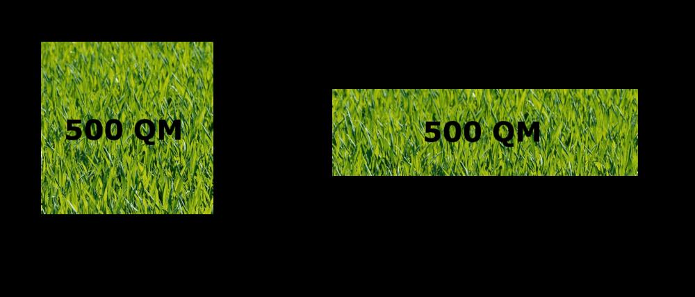 Begrenzungskabel für die Rasenfläche